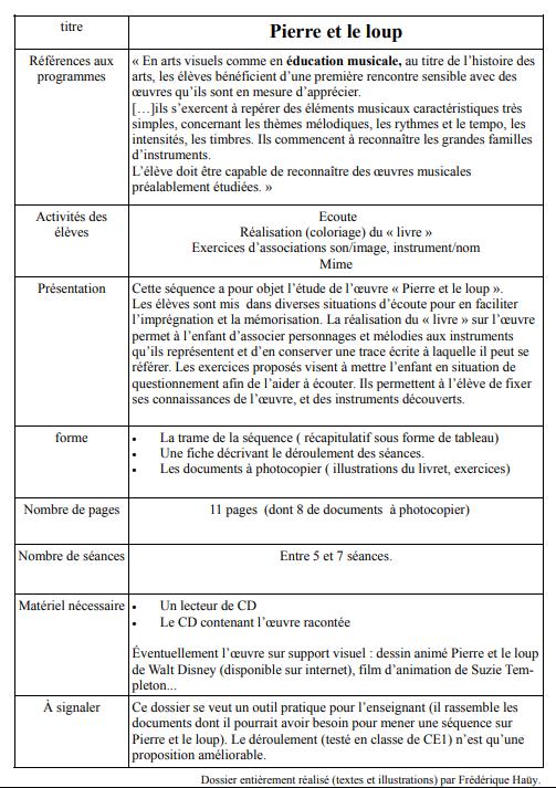 Table des matière de la séquence sur Pierre et le loup réalisée par Frédérique Haüy.